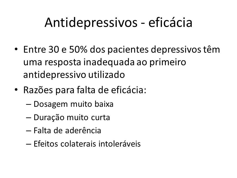 Antidepressivos - eficácia Entre 30 e 50% dos pacientes depressivos têm uma resposta inadequada ao primeiro antidepressivo utilizado Razões para falta