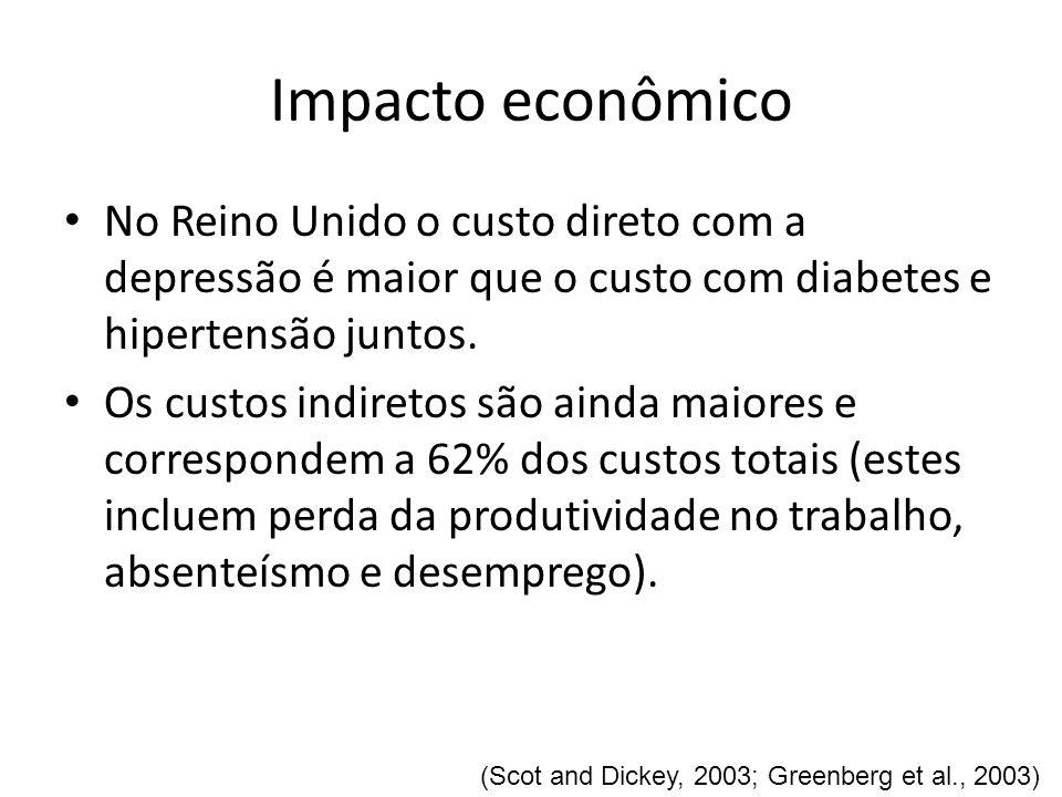 Impacto econômico No Reino Unido o custo direto com a depressão é maior que o custo com diabetes e hipertensão juntos. Os custos indiretos são ainda m