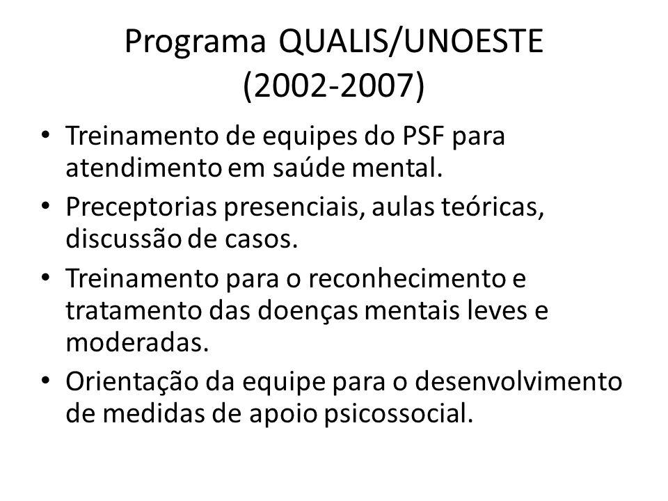 Programa QUALIS/UNOESTE (2002-2007) Treinamento de equipes do PSF para atendimento em saúde mental. Preceptorias presenciais, aulas teóricas, discussã