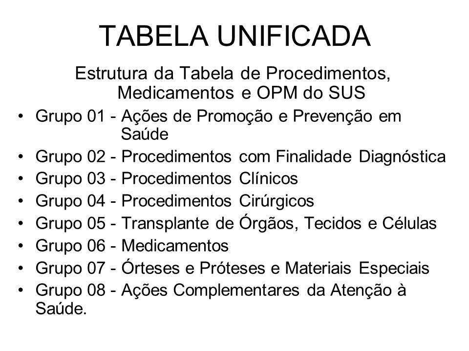 TABELA UNIFICADA Estrutura da Tabela de Procedimentos, Medicamentos e OPM do SUS Grupo 01 - Ações de Promoção e Prevenção em Saúde Grupo 02 - Procedim