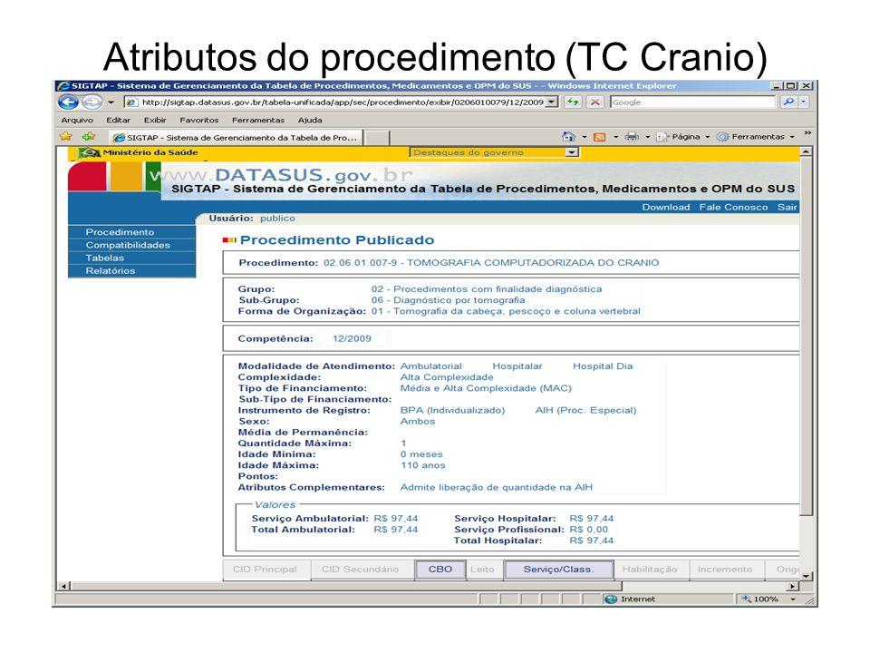 Atributos do procedimento (TC Cranio)
