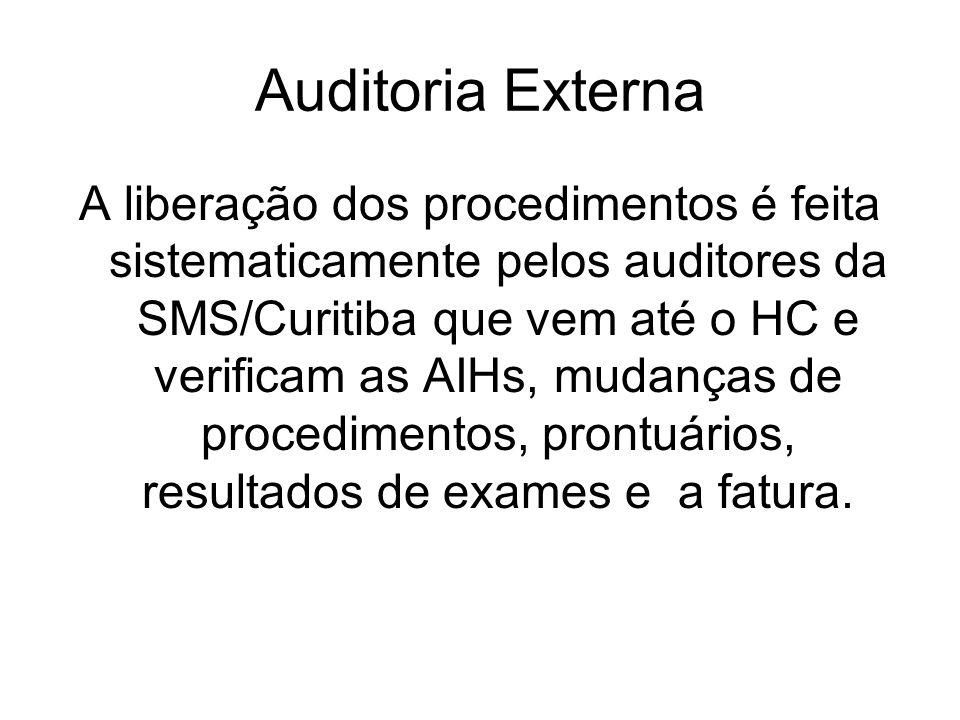 Auditoria Externa A liberação dos procedimentos é feita sistematicamente pelos auditores da SMS/Curitiba que vem até o HC e verificam as AIHs, mudança