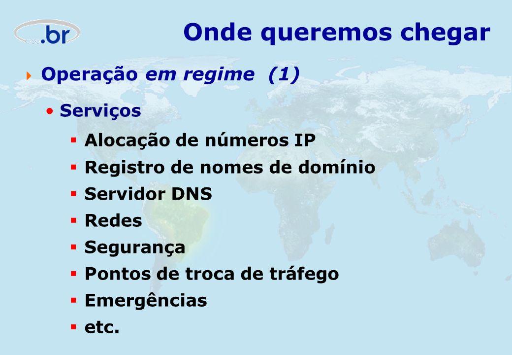 Serviços Alocação de números IP Registro de nomes de domínio Servidor DNS Redes Segurança Pontos de troca de tráfego Emergências etc. Operação em regi