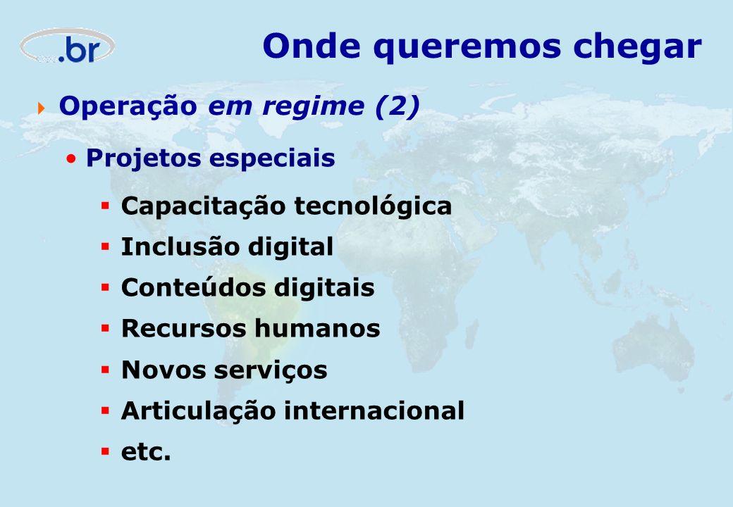Projetos especiais Capacitação tecnológica Inclusão digital Conteúdos digitais Recursos humanos Novos serviços Articulação internacional etc. Operação