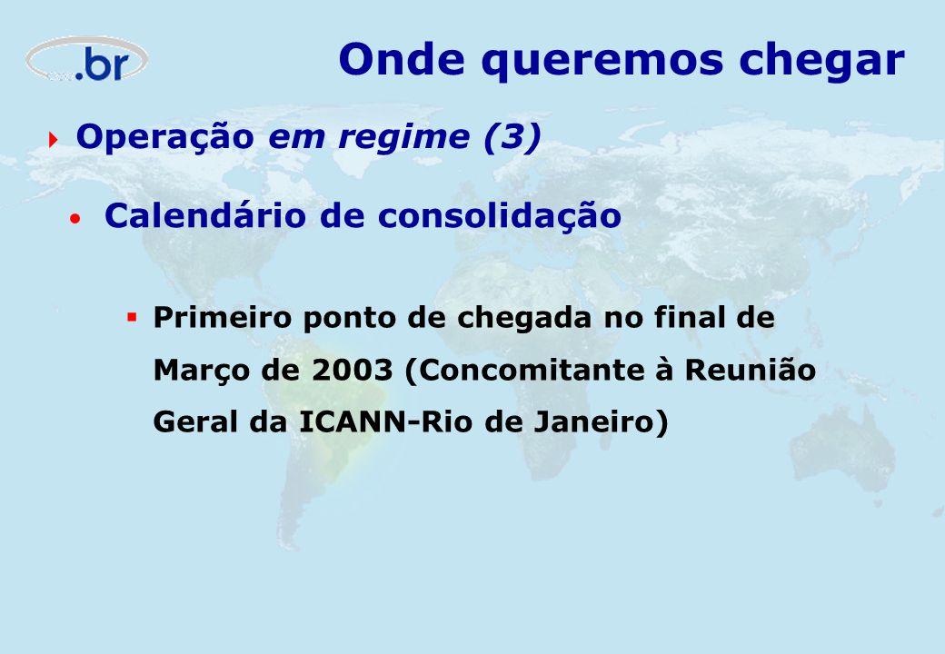 Calendário de consolidação Primeiro ponto de chegada no final de Março de 2003 (Concomitante à Reunião Geral da ICANN-Rio de Janeiro) Onde queremos ch