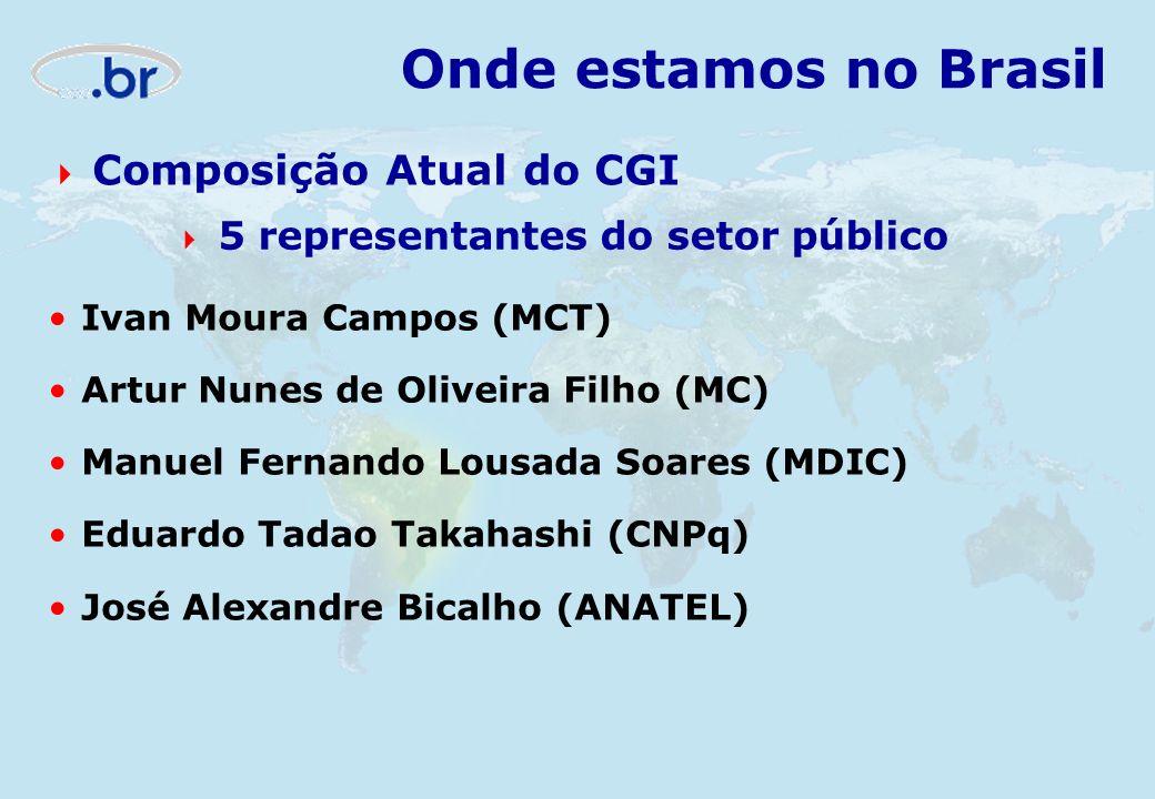 Composição Atual do CGI Ivan Moura Campos (MCT) Artur Nunes de Oliveira Filho (MC) Manuel Fernando Lousada Soares (MDIC) Eduardo Tadao Takahashi (CNPq
