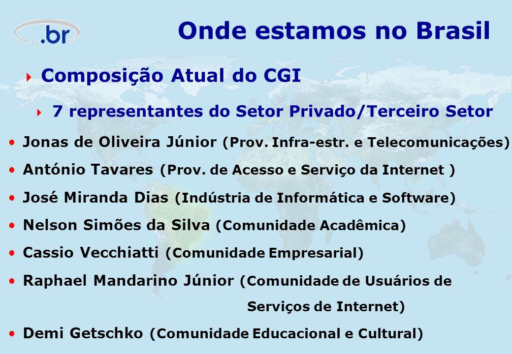 Composição Atual do CGI Jonas de Oliveira Júnior (Prov. Infra-estr. e Telecomunicações) António Tavares (Prov. de Acesso e Serviço da Internet ) José