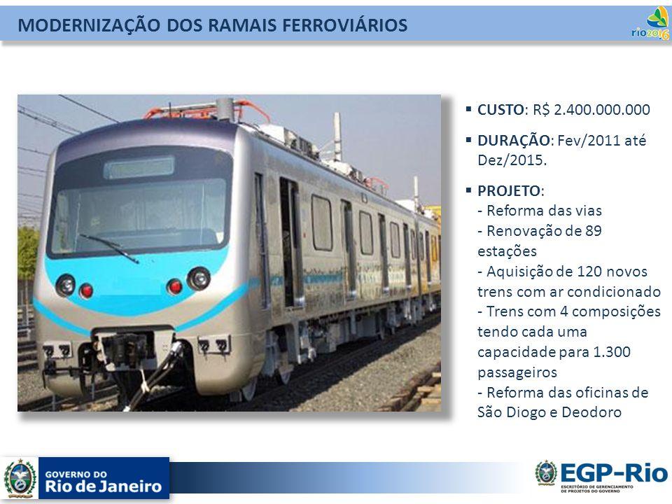 MODERNIZAÇÃO DOS RAMAIS FERROVIÁRIOS CUSTO: R$ 2.400.000.000 DURAÇÃO: Fev/2011 até Dez/2015. PROJETO: - Reforma das vias - Renovação de 89 estações -