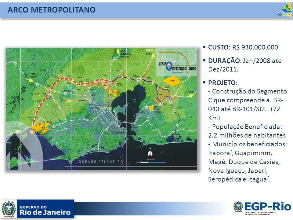 ARCO METROPOLITANO CUSTO: R$ 930.000.000 DURAÇÃO: Jan/2008 até Dez/2011. PROJETO: - Construção do Segmento C que compreende a BR- 040 até BR-101/SUL (