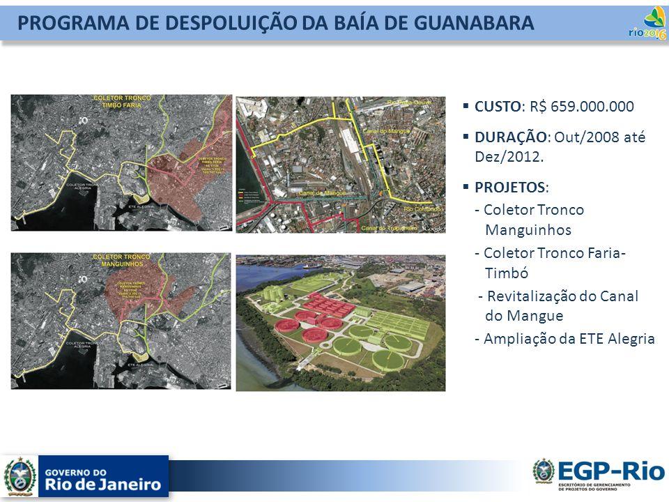 PROGRAMA DE DESPOLUIÇÃO DA BAÍA DE GUANABARA CUSTO: R$ 659.000.000 DURAÇÃO: Out/2008 até Dez/2012. PROJETOS: - Coletor Tronco Manguinhos - Coletor Tro