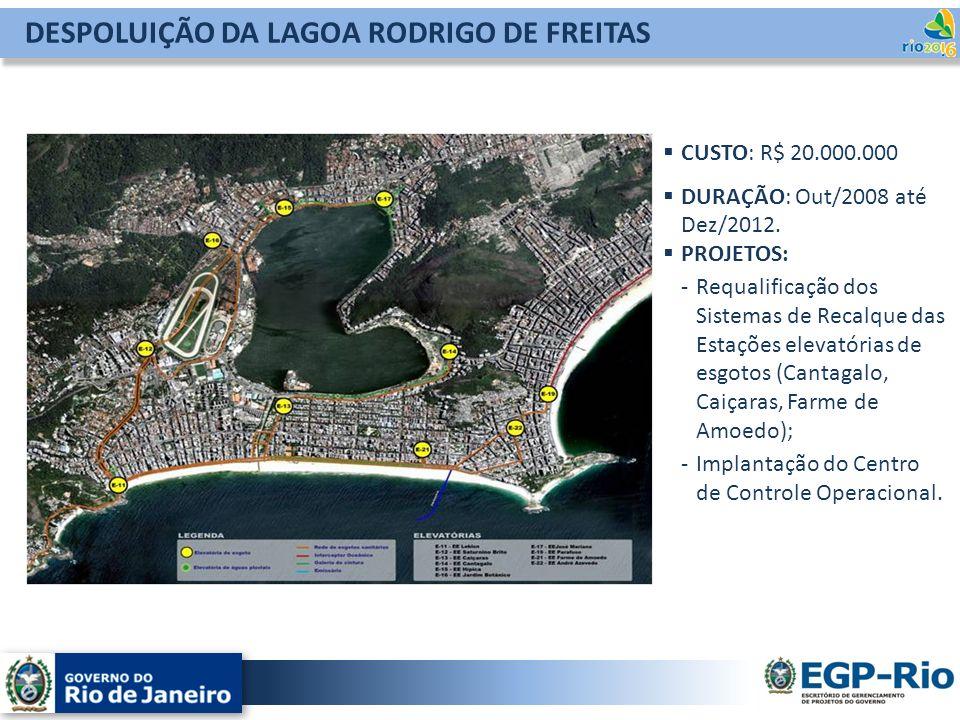 DESPOLUIÇÃO DA LAGOA RODRIGO DE FREITAS CUSTO: R$ 20.000.000 DURAÇÃO: Out/2008 até Dez/2012. PROJETOS: -Requalificação dos Sistemas de Recalque das Es