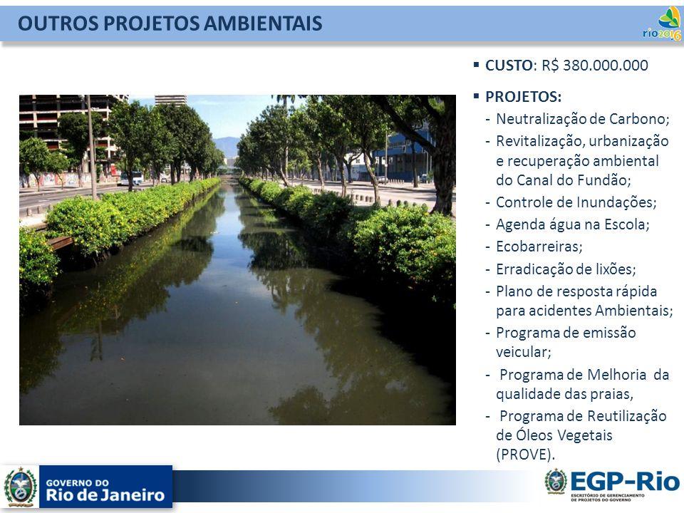 OUTROS PROJETOS AMBIENTAIS CUSTO: R$ 380.000.000 PROJETOS: -Neutralização de Carbono; -Revitalização, urbanização e recuperação ambiental do Canal do