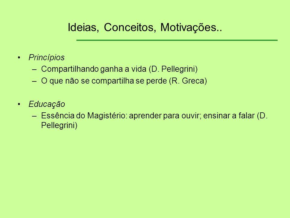 Ideias, Conceitos, Motivações.. Princípios –Compartilhando ganha a vida (D. Pellegrini) –O que não se compartilha se perde (R. Greca) Educação –Essênc