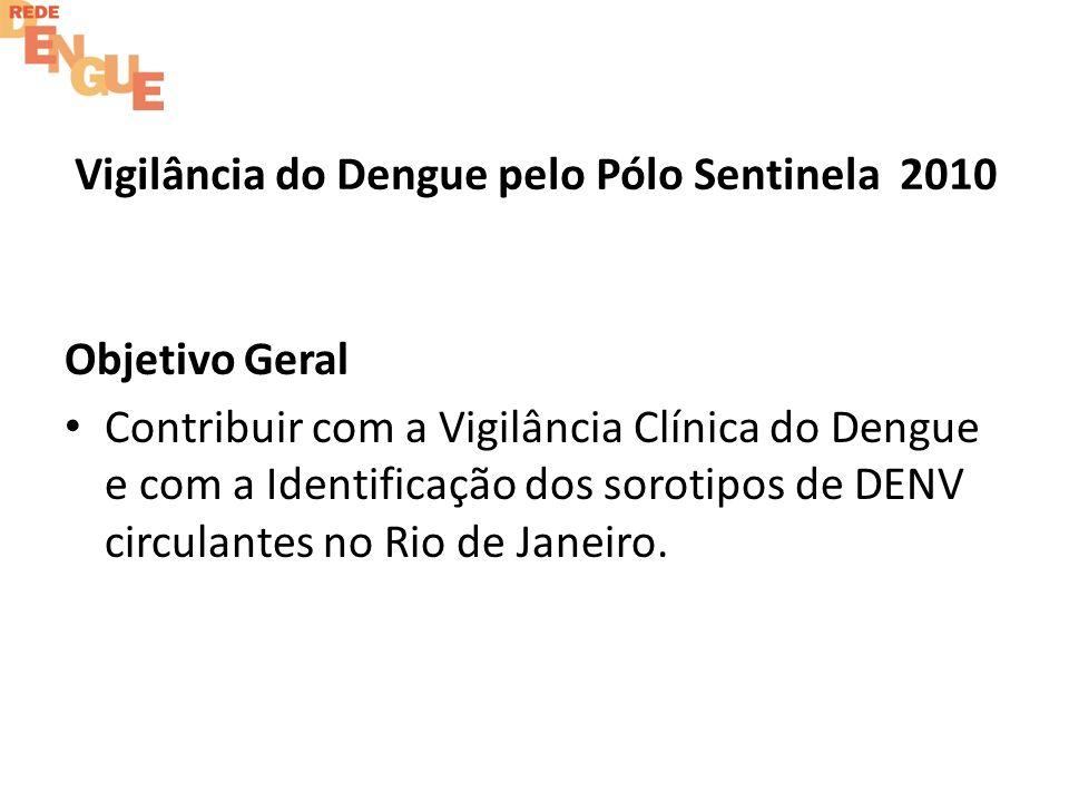 Vigilância do Dengue pelo Pólo Sentinela 2010 Objetivo Geral Contribuir com a Vigilância Clínica do Dengue e com a Identificação dos sorotipos de DENV