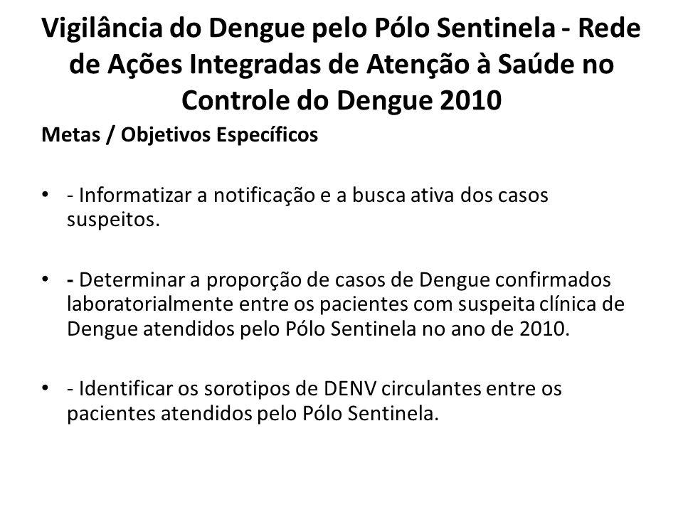 Vigilância do Dengue pelo Pólo Sentinela - Rede de Ações Integradas de Atenção à Saúde no Controle do Dengue 2010 Metas / Objetivos Específicos - Info