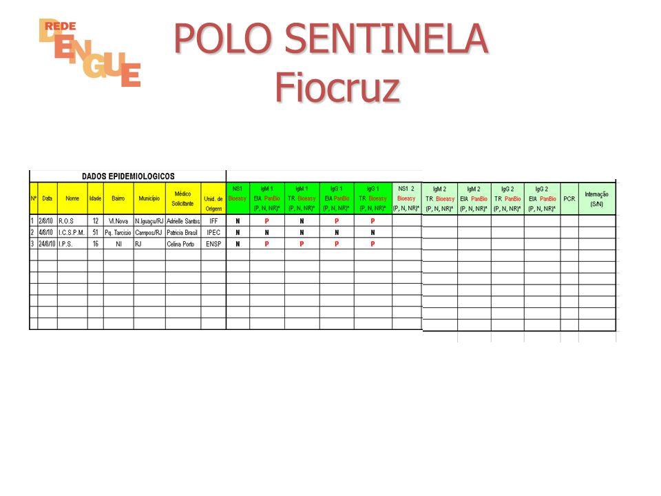 POLO SENTINELA Fiocruz