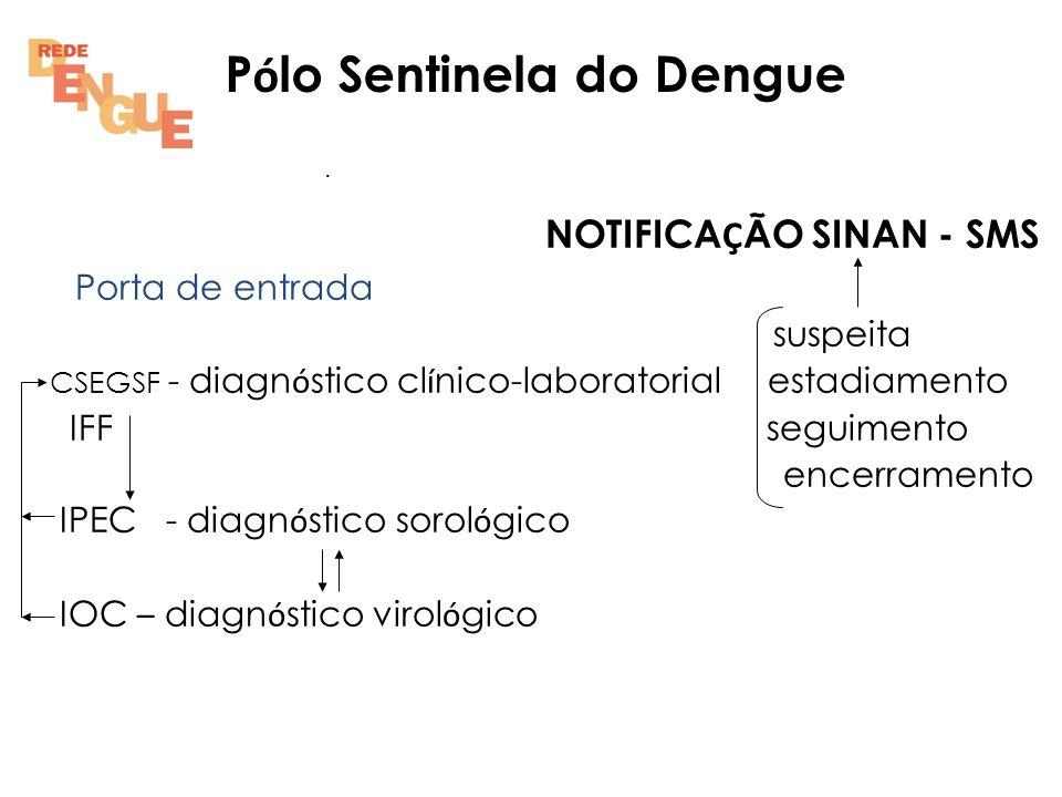 . P ó lo Sentinela do Dengue NOTIFICA Ç ÃO SINAN - SMS Porta de entrada suspeita CSEGSF - diagn ó stico cl í nico-laboratorial estadiamento IFF seguim