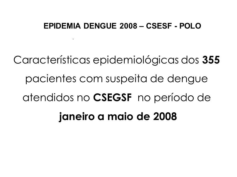 . Características epidemiológicas dos 355 pacientes com suspeita de dengue atendidos no CSEGSF no período de janeiro a maio de 2008 EPIDEMIA DENGUE 20