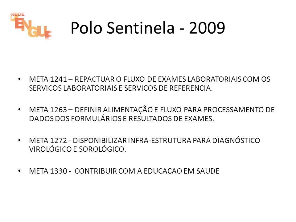 Polo Sentinela - 2009 META 1241 – REPACTUAR O FLUXO DE EXAMES LABORATORIAIS COM OS SERVICOS LABORATORIAIS E SERVICOS DE REFERENCIA. META 1263 – DEFINI