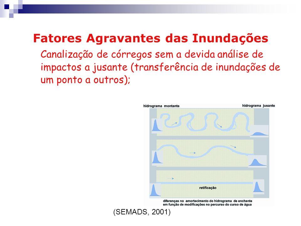 Fatores Agravantes das Inundações Canalização de córregos sem a devida análise de impactos a jusante (transferência de inundações de um ponto a outros