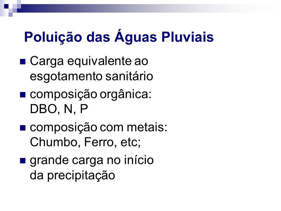 Poluição das Águas Pluviais Carga equivalente ao esgotamento sanitário composição orgânica: DBO, N, P composição com metais: Chumbo, Ferro, etc; grand