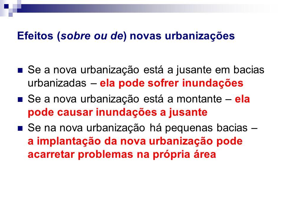 Efeitos (sobre ou de) novas urbanizações Se a nova urbanização está a jusante em bacias urbanizadas – ela pode sofrer inundações Se a nova urbanização