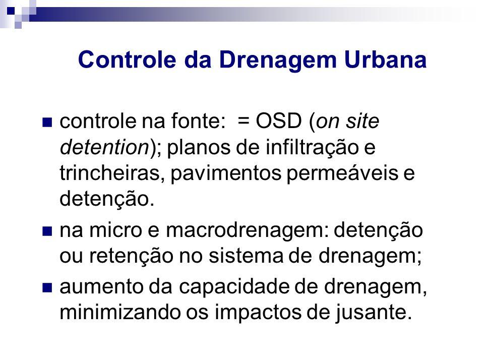 Controle da Drenagem Urbana controle na fonte: = OSD (on site detention); planos de infiltração e trincheiras, pavimentos permeáveis e detenção. na mi