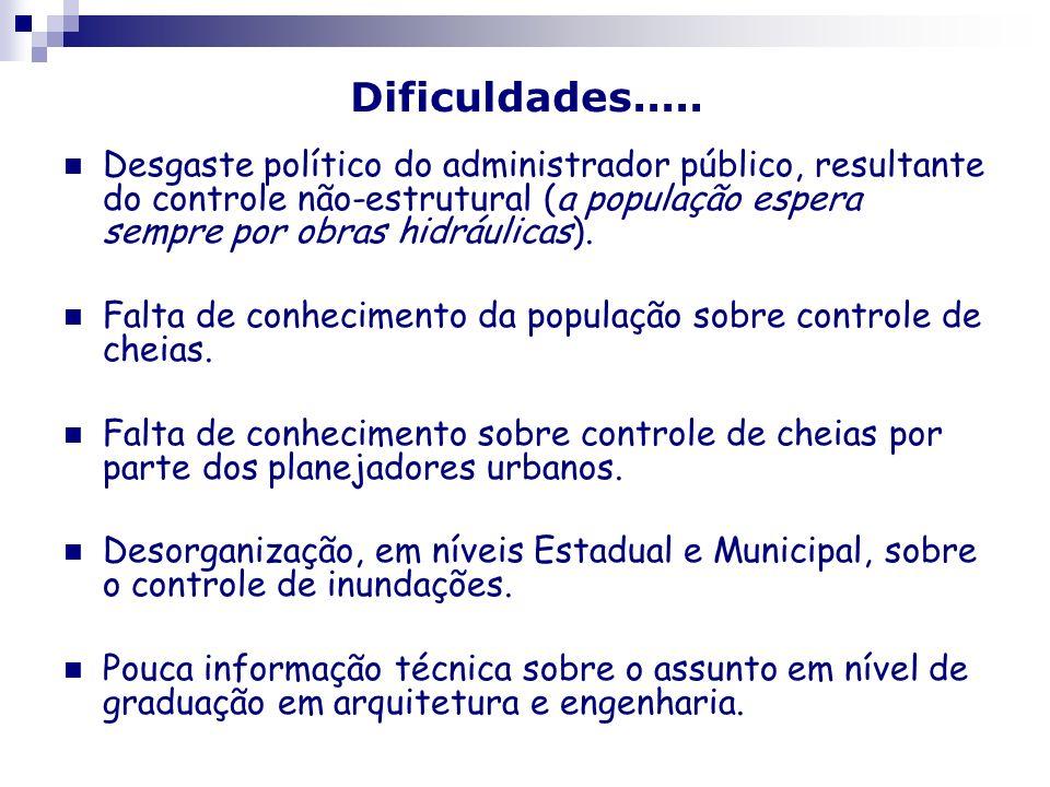 Dificuldades..... Desgaste político do administrador público, resultante do controle não-estrutural (a população espera sempre por obras hidráulicas).