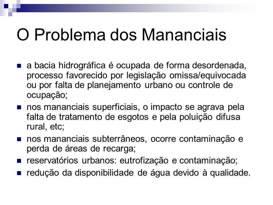 O Problema dos Mananciais a bacia hidrográfica é ocupada de forma desordenada, processo favorecido por legislação omissa/equivocada ou por falta de pl
