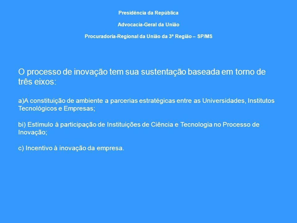 Presidência da República Advocacia-Geral da União Procuradoria-Regional da União da 3ª Região – SP/MS O processo de inovação tem sua sustentação basea