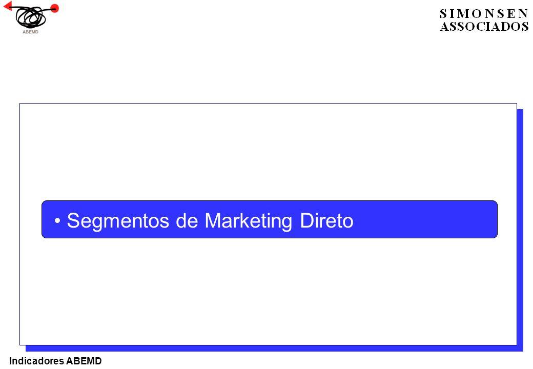 Segmentos de Marketing Direto Indicadores ABEMD