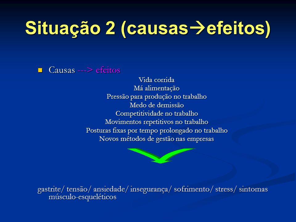 Situação 1 (causa efeito) Manganês ---> intoxicação com repercussões neuropsíquicas Mercúrio ---> intoxicação com repercussões neuropsíquicas