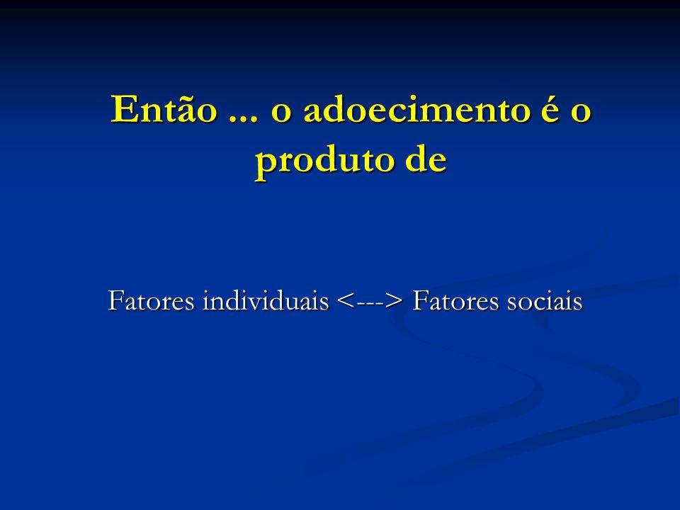 Então... o adoecimento é o produto de Fatores individuais Fatores sociais