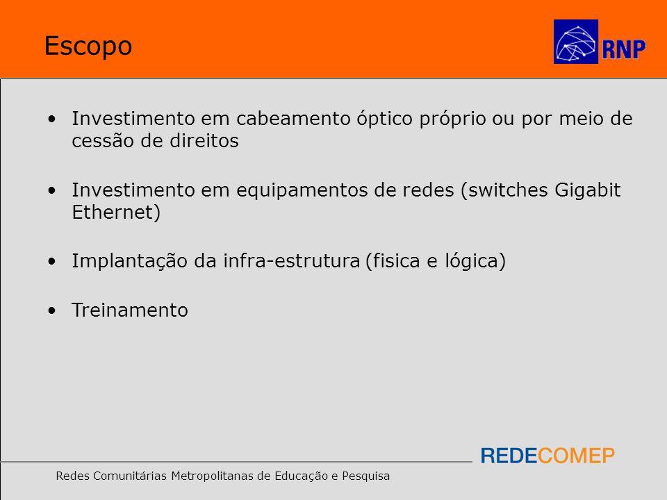Redes Comunitárias Metropolitanas de Educação e Pesquisa Escopo Investimento em cabeamento óptico próprio ou por meio de cessão de direitos Investimen