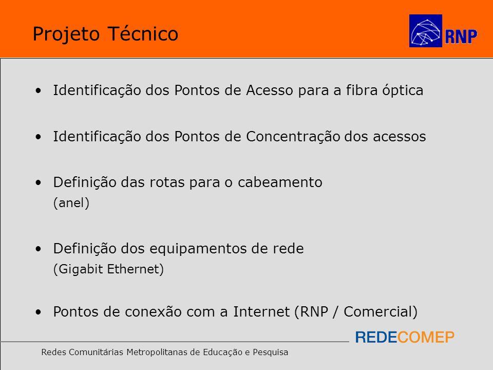 Redes Comunitárias Metropolitanas de Educação e Pesquisa Projeto Técnico Identificação dos Pontos de Acesso para a fibra óptica Identificação dos Pont