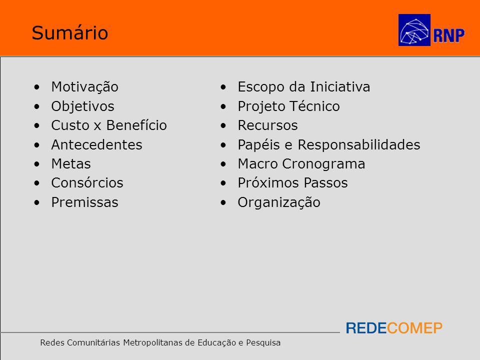 Redes Comunitárias Metropolitanas de Educação e Pesquisa Sumário Motivação Objetivos Custo x Benefício Antecedentes Metas Consórcios Premissas Escopo