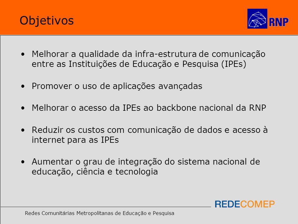 Redes Comunitárias Metropolitanas de Educação e Pesquisa Objetivos Melhorar a qualidade da infra-estrutura de comunicação entre as Instituições de Edu