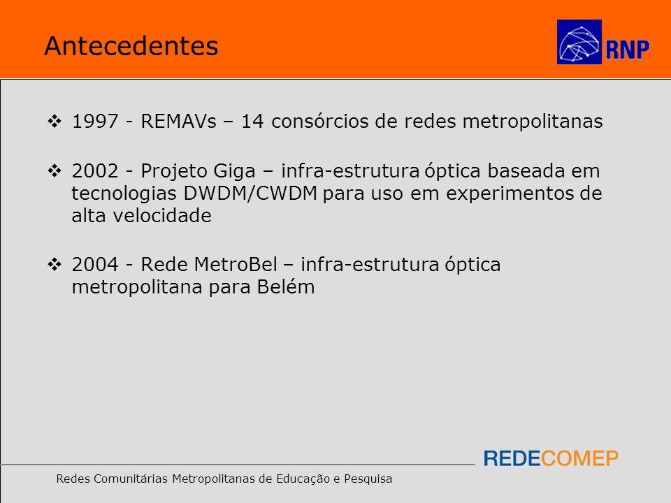 Redes Comunitárias Metropolitanas de Educação e Pesquisa Antecedentes 1997 - REMAVs – 14 consórcios de redes metropolitanas 2002 - Projeto Giga – infr