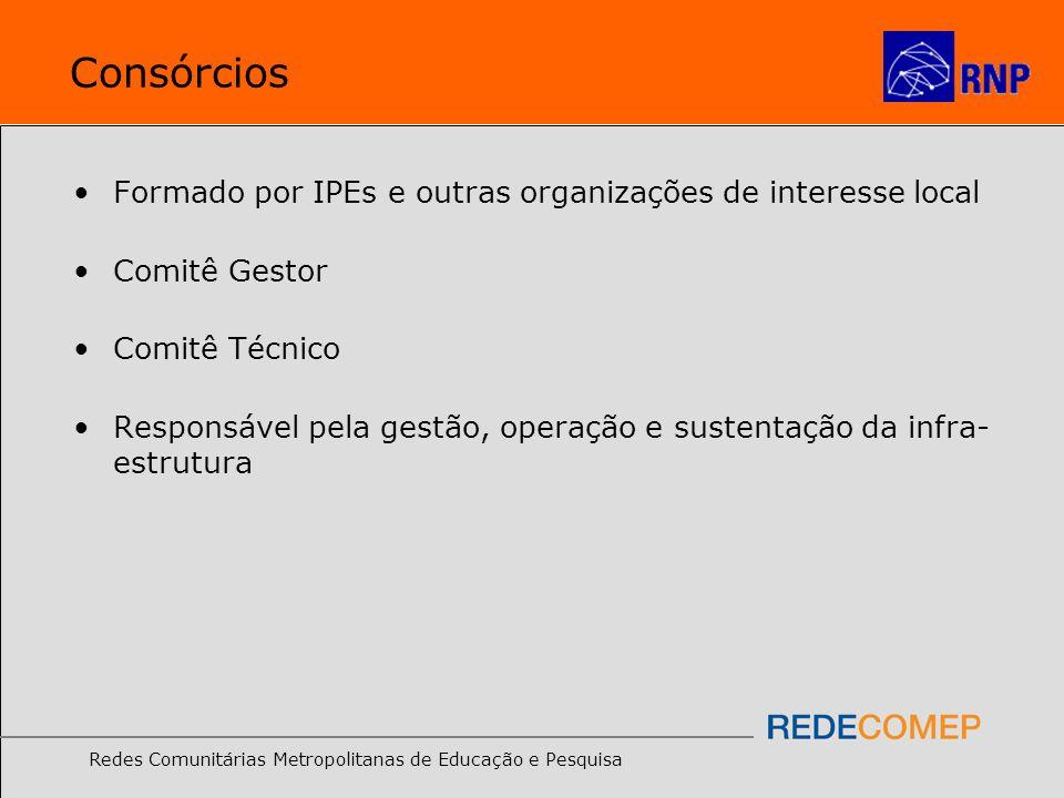 Redes Comunitárias Metropolitanas de Educação e Pesquisa Consórcios Formado por IPEs e outras organizações de interesse local Comitê Gestor Comitê Téc