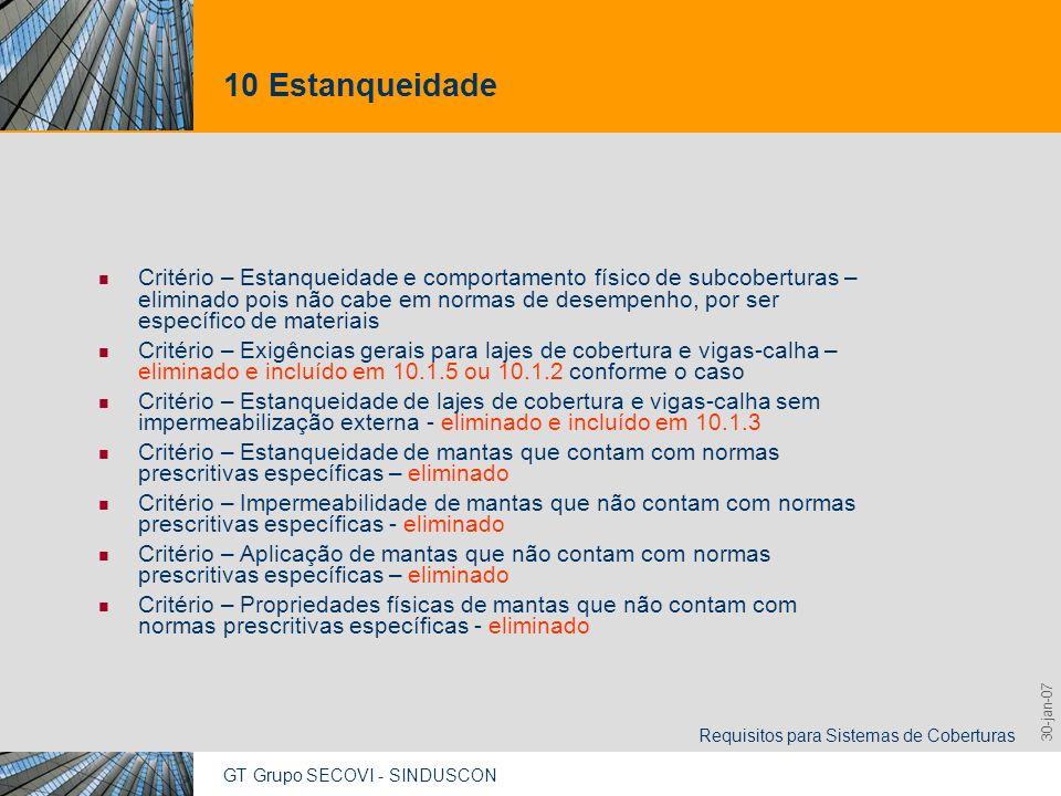 GT Grupo SECOVI - SINDUSCON Requisitos para Sistemas de Coberturas 9,825,461,087,64 10,91 6,00 0,00 8,00 30-jan-07 10 Estanqueidade Critério – Estanqu