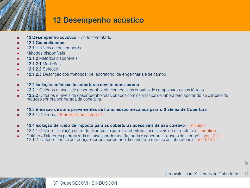 GT Grupo SECOVI - SINDUSCON Requisitos para Sistemas de Coberturas 9,825,461,087,64 10,91 6,00 0,00 8,00 30-jan-07 12 Desempenho acústico 12 Desempenh