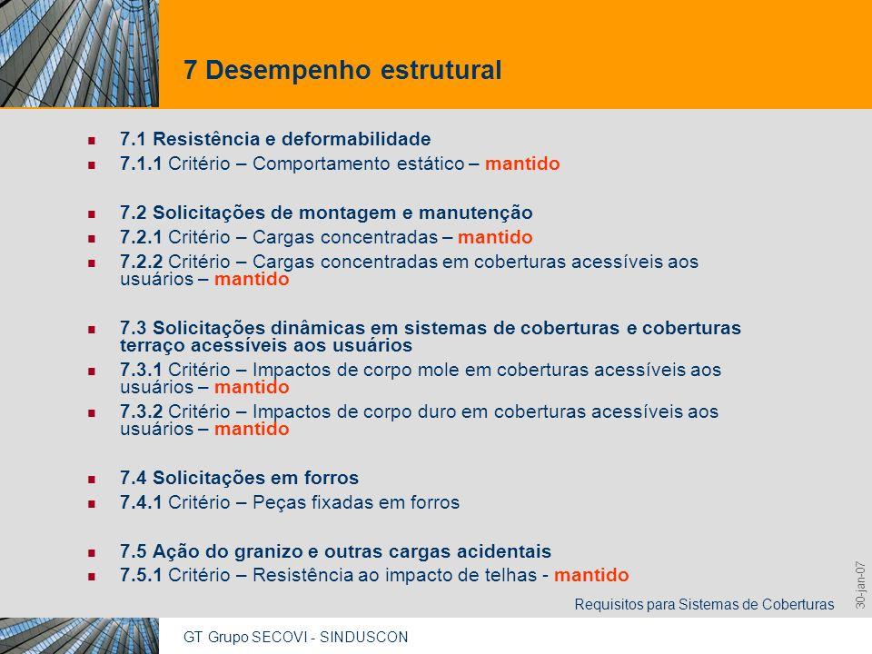 GT Grupo SECOVI - SINDUSCON Requisitos para Sistemas de Coberturas 9,825,461,087,64 10,91 6,00 0,00 8,00 30-jan-07 7 Desempenho estrutural 7.1 Resistê