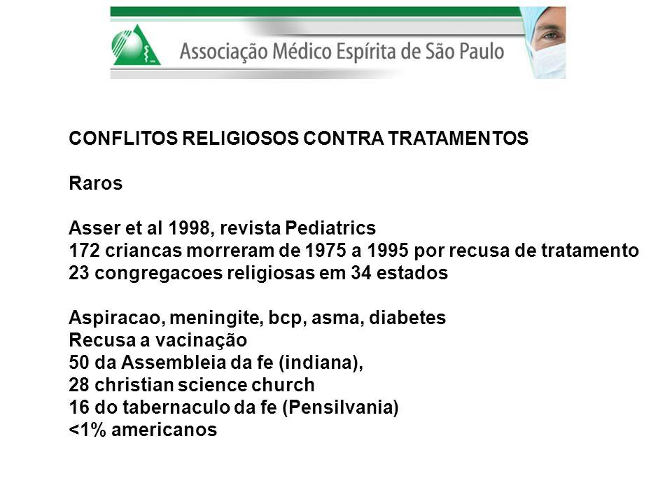 CONFLITOS RELIGIOSOS CONTRA TRATAMENTOS Recusa de transfusão de sangue (Testemunha de Jeová) Recusa psicoterapia (cristianismo fundamentalista) Recusa de tratamento, fisioterapia no Chabat (Judaismo) Recusa de vacina – surtos de poliomielite restritos a pop religiosas