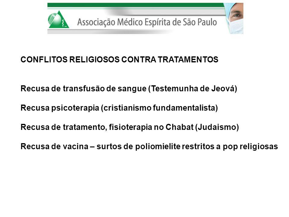CONFLITOS RELIGIOSOS CONTRA TRATAMENTOS Recusa de transfusão de sangue (Testemunha de Jeová) Recusa psicoterapia (cristianismo fundamentalista) Recusa