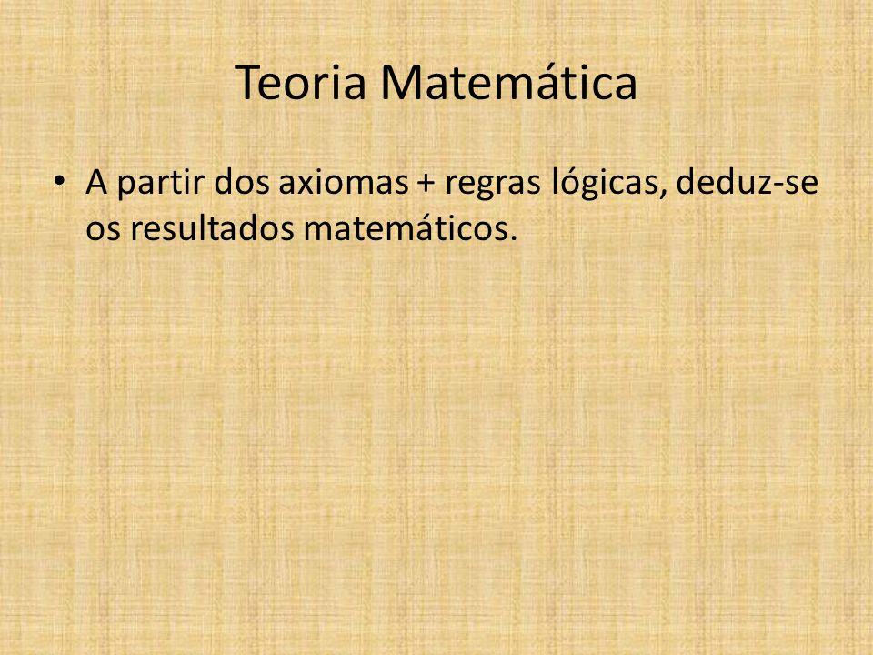 Teoria Matemática A partir dos axiomas + regras lógicas, deduz-se os resultados matemáticos.