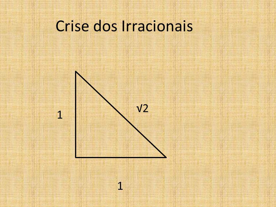 Crise dos Irracionais 1 1 2