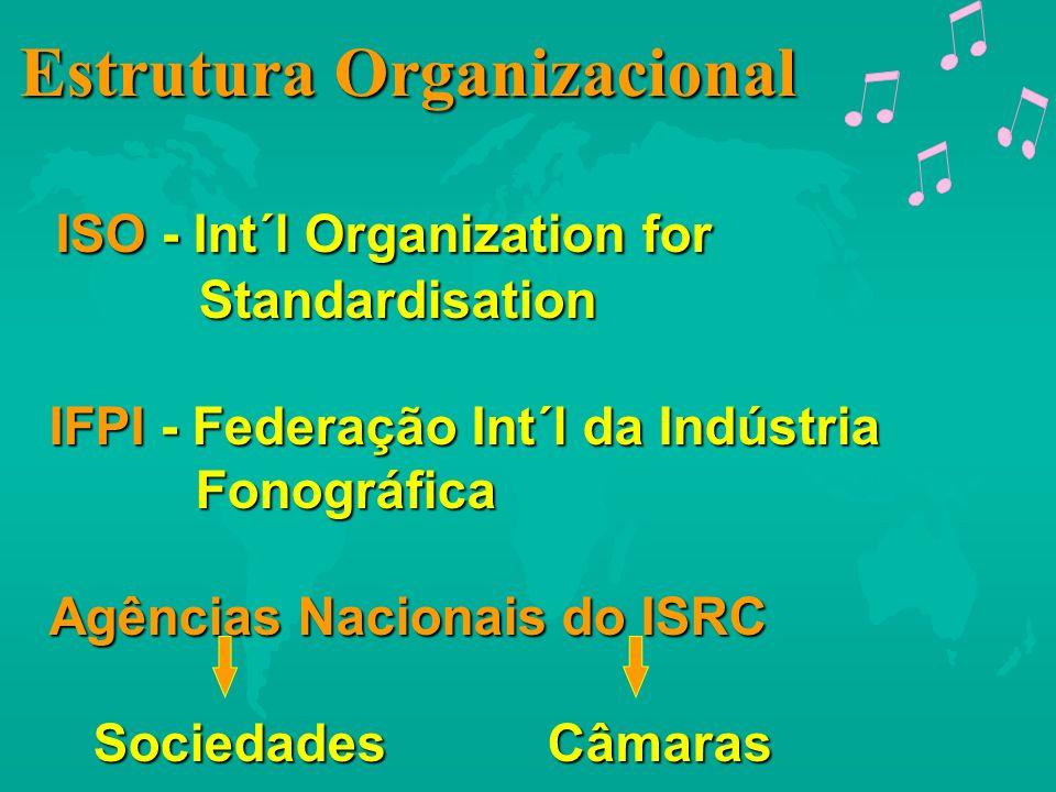 Estrutura Organizacional ISO - Int´l Organization for Standardisation IFPI - Federação Int´l da Indústria Fonográfica Agências Nacionais do ISRC Socie