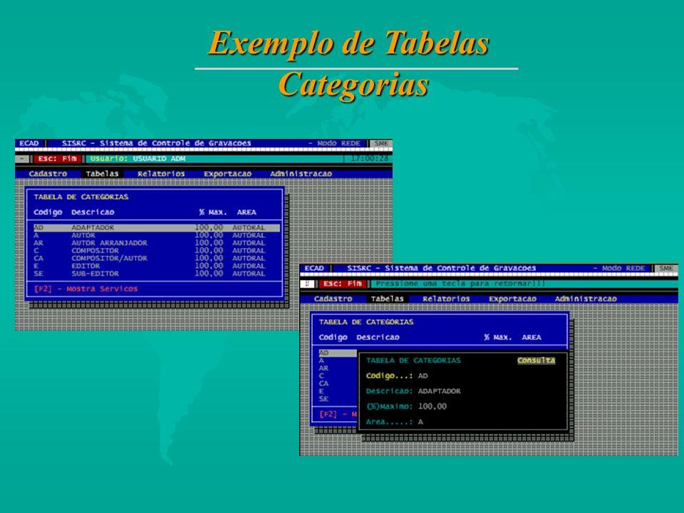 Exemplo de Tabelas Categorias Categorias