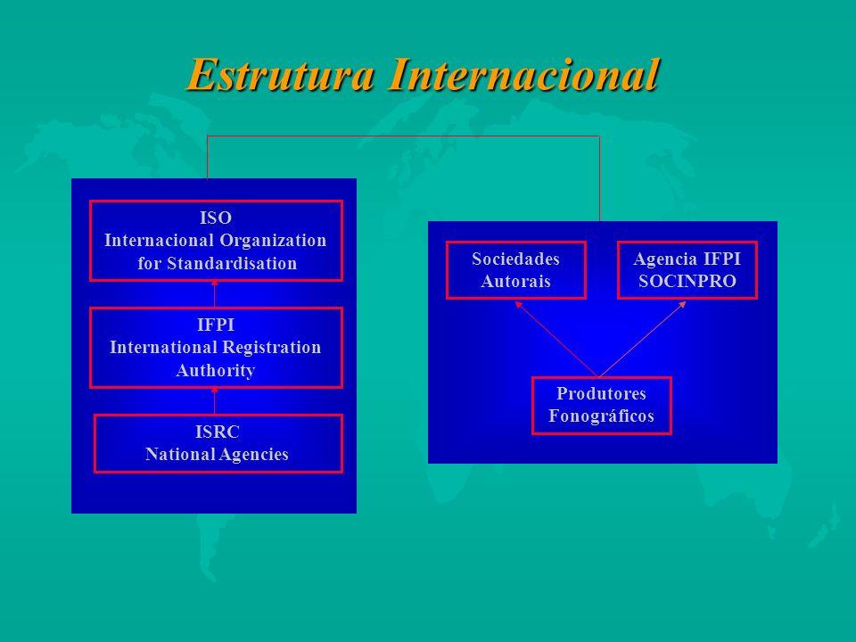 ISO Internacional Organization for Standardisation Estrutura Internacional IFPI International Registration Authority ISRC National Agencies Sociedades