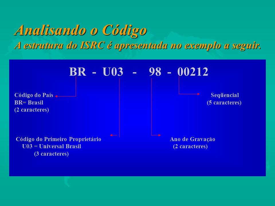 Analisando o Código A estrutura do ISRC é apresentada no exemplo a seguir. BR - U03 - 98 - 00212 Código do País Seqüencial BR= Brasil (5 caracteres) (
